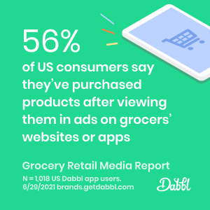 Dabbl Retail Media Report: purchase after view ad