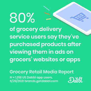 Dabbl Retail Media Report: delivery users' purchase after ad view